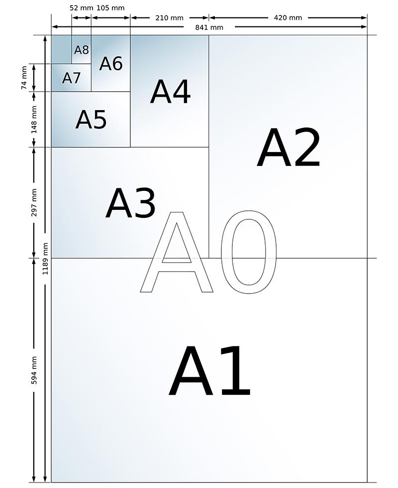 paper-size-chart